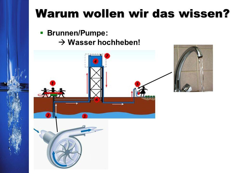 Warum wollen wir das wissen? Brunnen/Pumpe: Wasser hochheben!