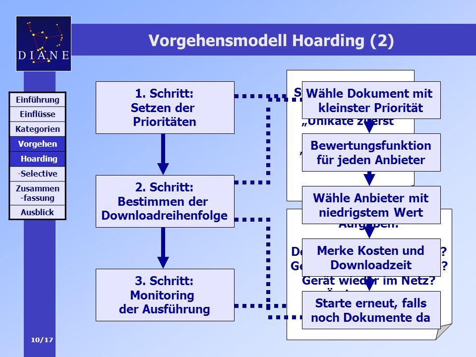 10/17 Vorgehensmodell Hoarding (2) 1. Schritt: Setzen der Prioritäten 2. Schritt: Bestimmen der Downloadreihenfolge 3. Schritt: Monitoring der Ausführ