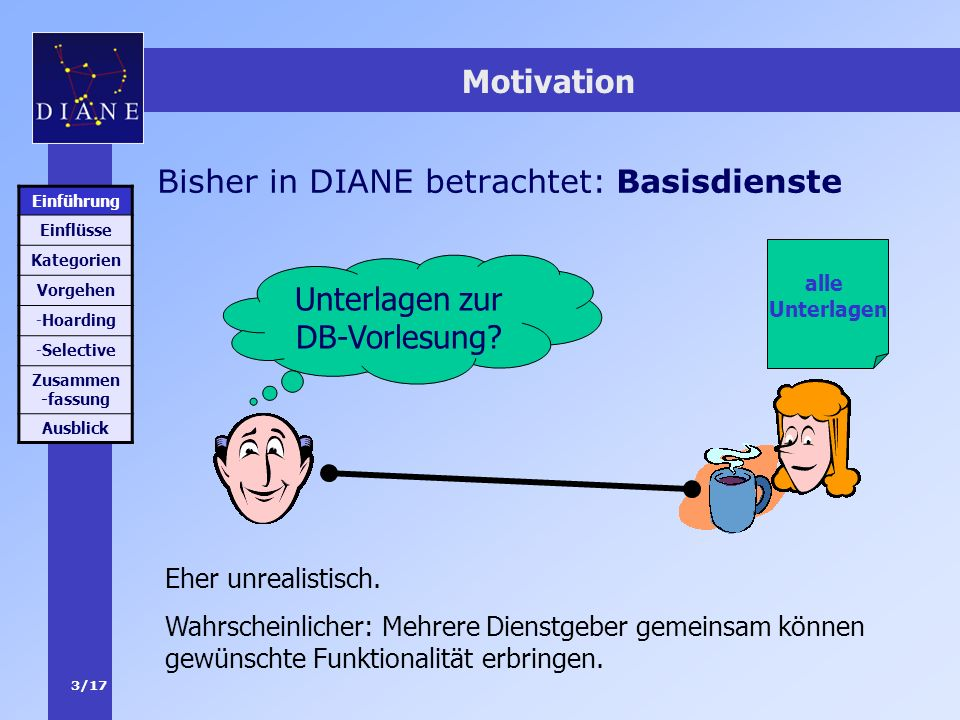 3/17 Motivation Bisher in DIANE betrachtet: Basisdienste Einführung Einflüsse Kategorien Vorgehen -Hoarding -Selective Zusammen -fassung Ausblick Unte