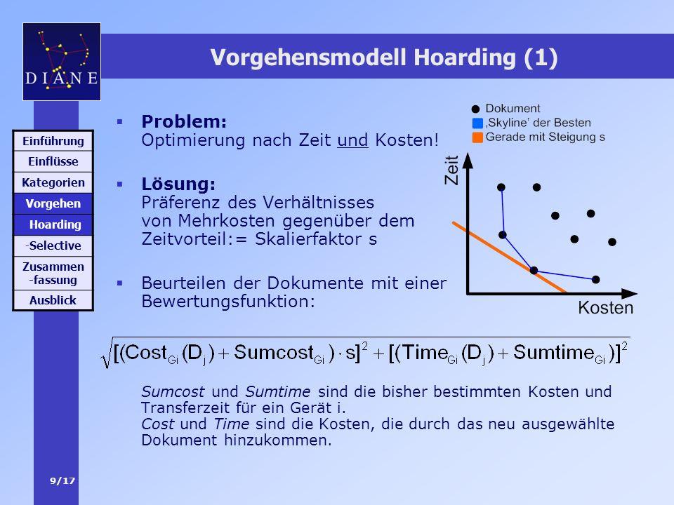 9/17 Vorgehensmodell Hoarding (1) Problem: Optimierung nach Zeit und Kosten! Lösung: Präferenz des Verhältnisses von Mehrkosten gegenüber dem Zeitvort