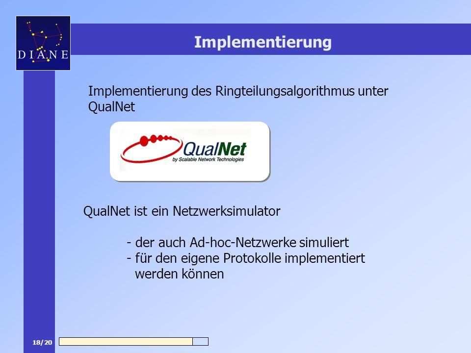 18/20 Implementierung Implementierung des Ringteilungsalgorithmus unter QualNet QualNet ist ein Netzwerksimulator - der auch Ad-hoc-Netzwerke simulier