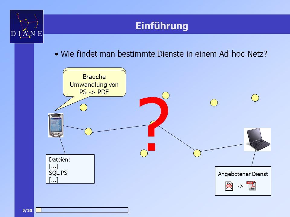 3/20 Lösungsvorschlag: lokale, hierarchisch organisierte Ringe Idee Zusammenschluss von Diensten, die geographisch benachbart und semantisch ähnlich sind, zu Ringen Zusammenschluss von Ringen zu Ringen höherer Ordnung (World Ring) über SAPs (Service Access Points)