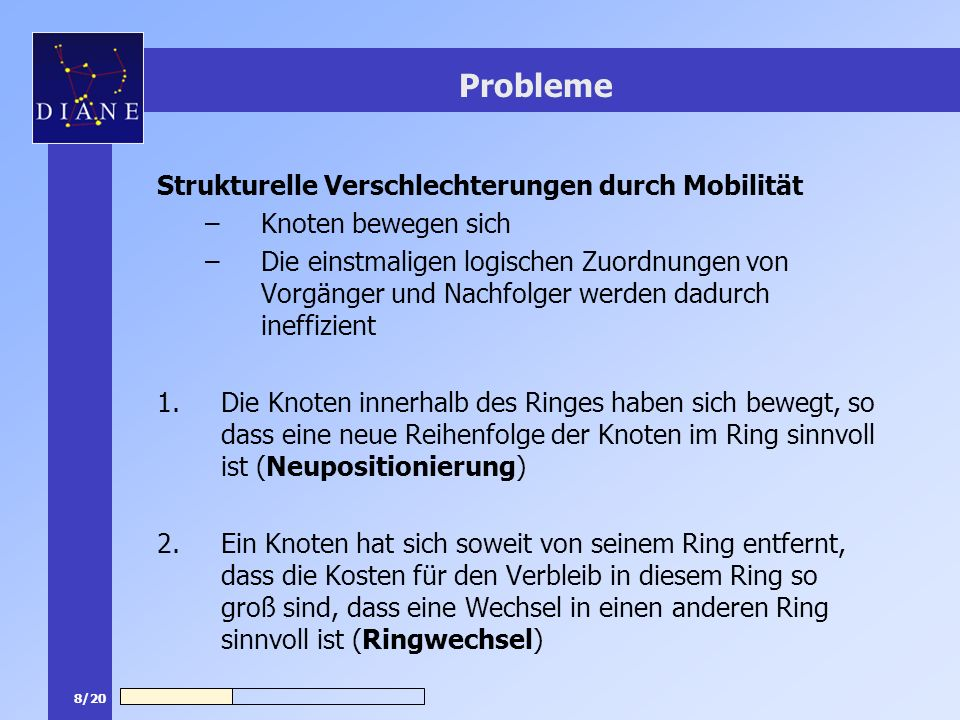 8/20 Probleme Strukturelle Verschlechterungen durch Mobilität –Knoten bewegen sich –Die einstmaligen logischen Zuordnungen von Vorgänger und Nachfolger werden dadurch ineffizient 1.Die Knoten innerhalb des Ringes haben sich bewegt, so dass eine neue Reihenfolge der Knoten im Ring sinnvoll ist (Neupositionierung) 2.Ein Knoten hat sich soweit von seinem Ring entfernt, dass die Kosten für den Verbleib in diesem Ring so groß sind, dass eine Wechsel in einen anderen Ring sinnvoll ist (Ringwechsel)