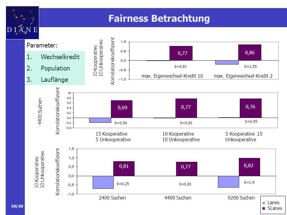 18/20 Fairness Betrachtung max.