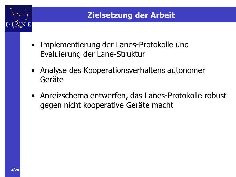 3/20 Zielsetzung der Arbeit Implementierung der Lanes-Protokolle und Evaluierung der Lane-Struktur Analyse des Kooperationsverhaltens autonomer Geräte Anreizschema entwerfen, das Lanes-Protokolle robust gegen nicht kooperative Geräte macht