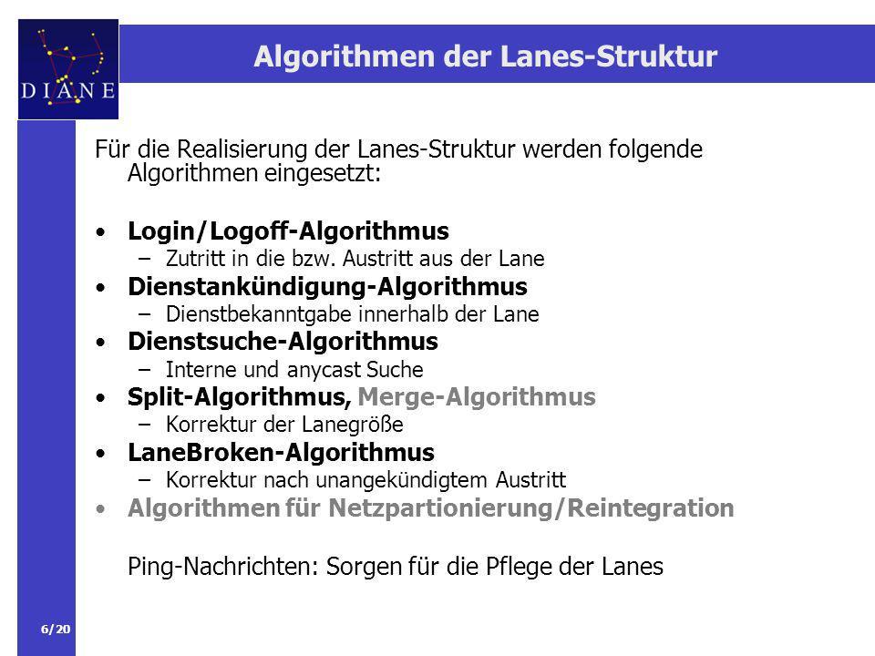 6/20 Algorithmen der Lanes-Struktur Für die Realisierung der Lanes-Struktur werden folgende Algorithmen eingesetzt: Login/Logoff-Algorithmus –Zutritt in die bzw.