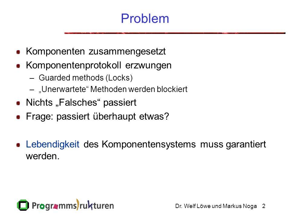 Dr. Welf Löwe und Markus Noga2 Problem Komponenten zusammengesetzt Komponentenprotokoll erzwungen –Guarded methods (Locks) –Unerwartete Methoden werde