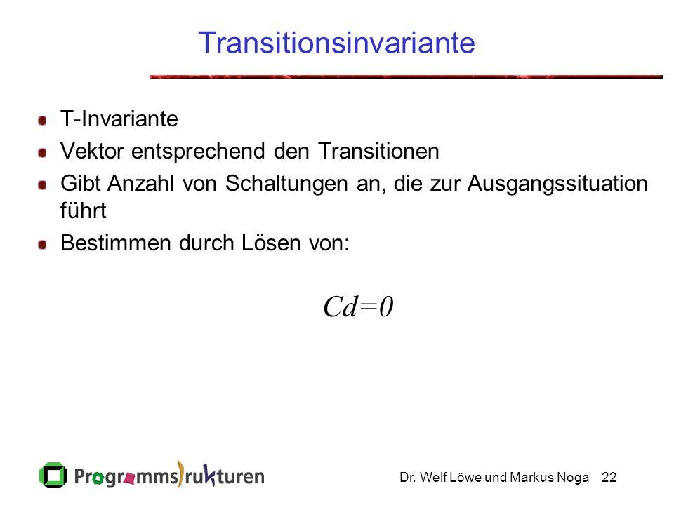 Dr. Welf Löwe und Markus Noga22 Transitionsinvariante T-Invariante Vektor entsprechend den Transitionen Gibt Anzahl von Schaltungen an, die zur Ausgan