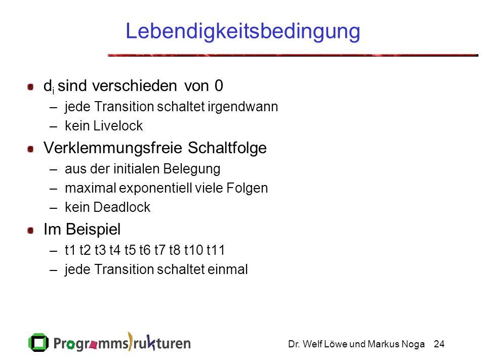 Dr. Welf Löwe und Markus Noga24 Lebendigkeitsbedingung d i sind verschieden von 0 –jede Transition schaltet irgendwann –kein Livelock Verklemmungsfrei