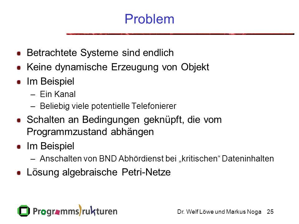 Dr. Welf Löwe und Markus Noga25 Problem Betrachtete Systeme sind endlich Keine dynamische Erzeugung von Objekt Im Beispiel –Ein Kanal –Beliebig viele