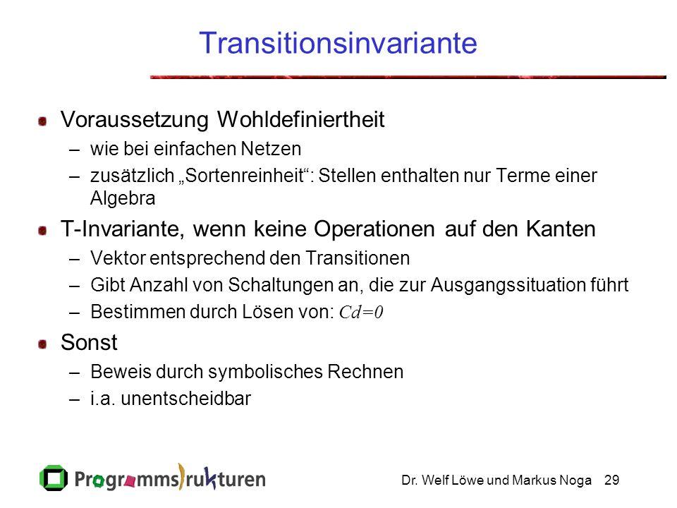 Dr. Welf Löwe und Markus Noga29 Transitionsinvariante Voraussetzung Wohldefiniertheit –wie bei einfachen Netzen –zusätzlich Sortenreinheit: Stellen en
