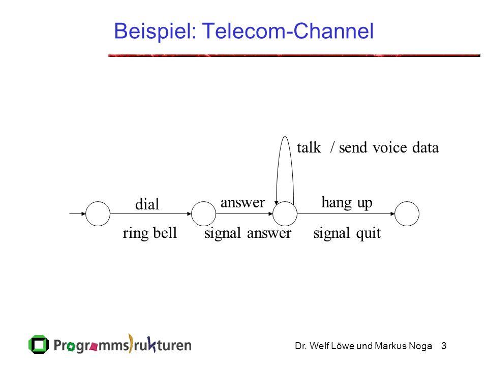 Dr. Welf Löwe und Markus Noga4 Komponentensystem Caller Channel Callee