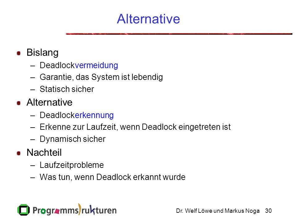 Dr. Welf Löwe und Markus Noga30 Alternative Bislang –Deadlockvermeidung –Garantie, das System ist lebendig –Statisch sicher Alternative –Deadlockerken