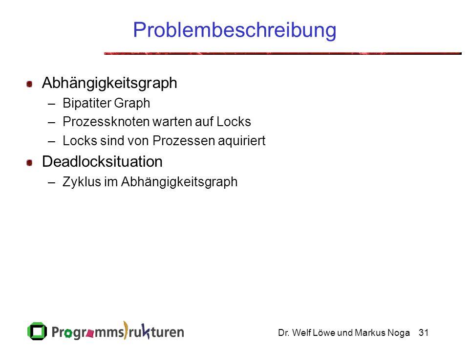 Dr. Welf Löwe und Markus Noga31 Problembeschreibung Abhängigkeitsgraph –Bipatiter Graph –Prozessknoten warten auf Locks –Locks sind von Prozessen aqui