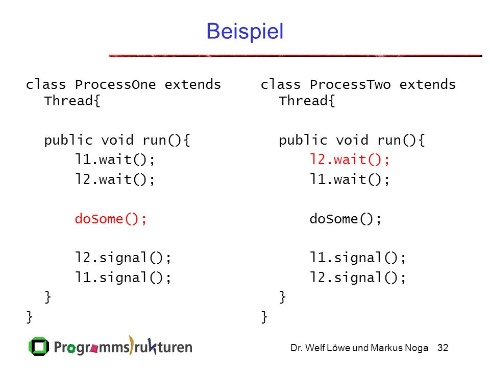 Dr. Welf Löwe und Markus Noga32 Beispiel class ProcessOne extends Thread{ public void run(){ l1.wait(); l2.wait(); doSome(); l2.signal(); l1.signal();