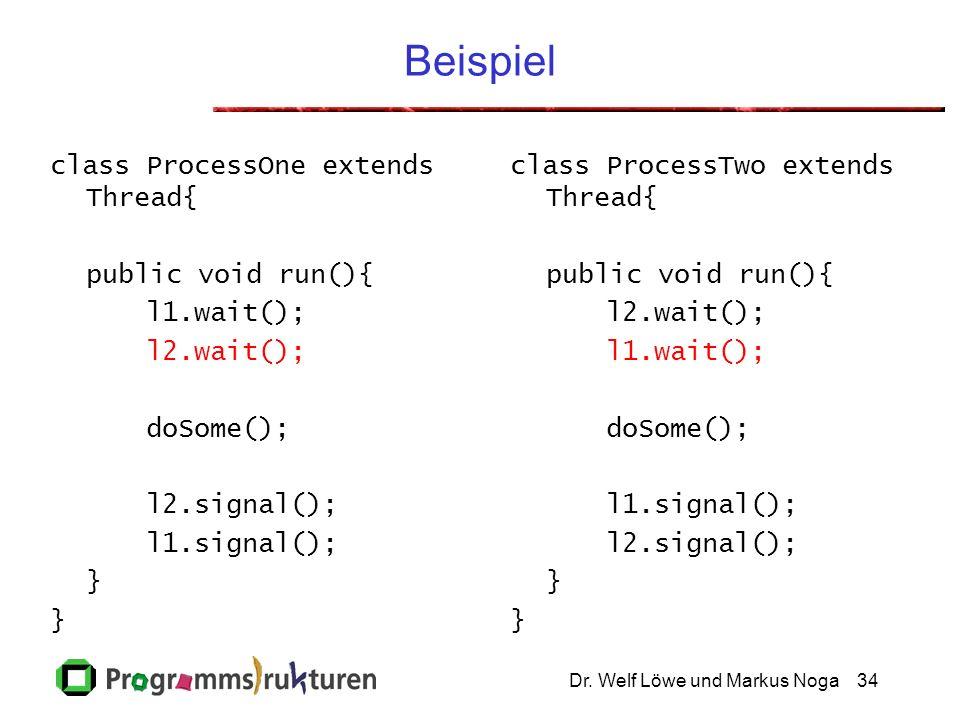 Dr. Welf Löwe und Markus Noga34 Beispiel class ProcessOne extends Thread{ public void run(){ l1.wait(); l2.wait(); doSome(); l2.signal(); l1.signal();