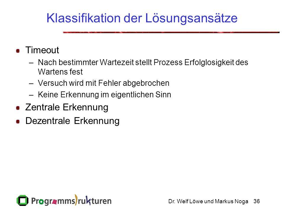 Dr. Welf Löwe und Markus Noga36 Klassifikation der Lösungsansätze Timeout –Nach bestimmter Wartezeit stellt Prozess Erfolglosigkeit des Wartens fest –