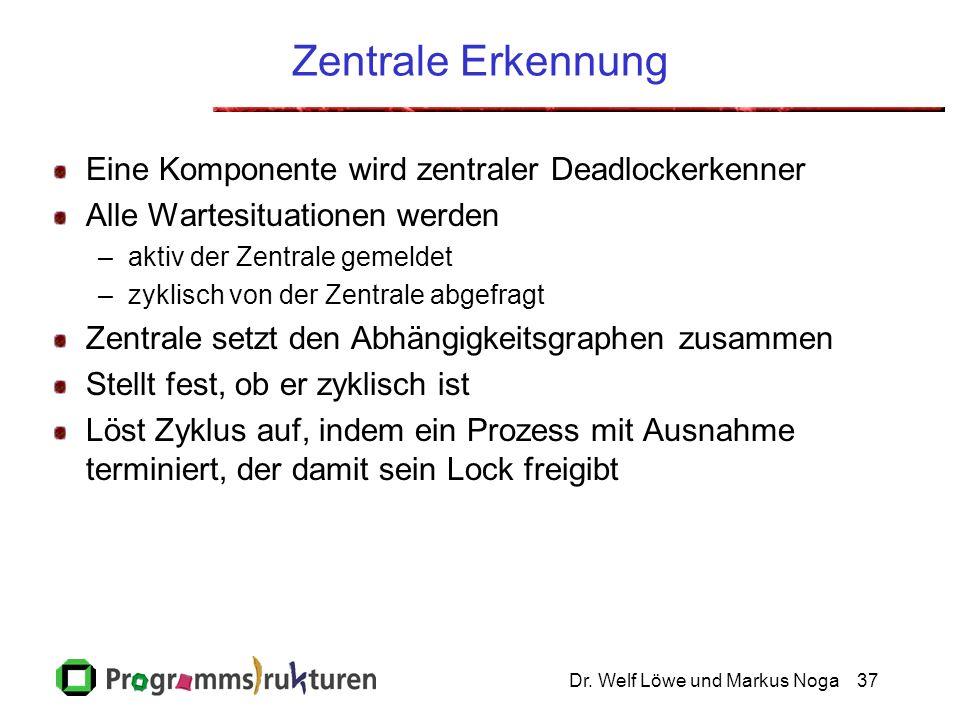 Dr. Welf Löwe und Markus Noga37 Zentrale Erkennung Eine Komponente wird zentraler Deadlockerkenner Alle Wartesituationen werden –aktiv der Zentrale ge