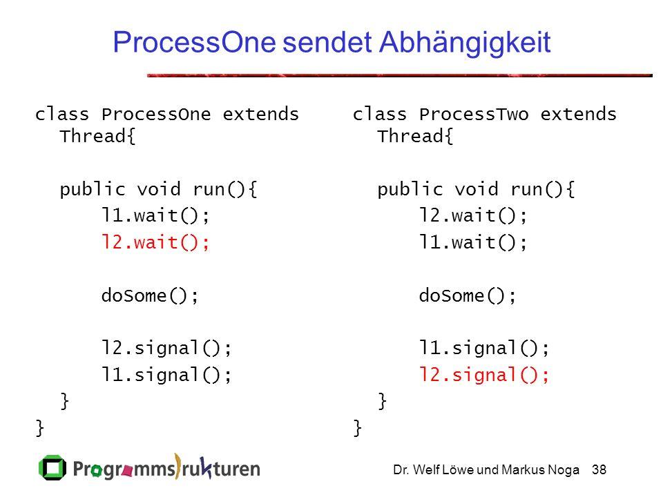 Dr. Welf Löwe und Markus Noga38 ProcessOne sendet Abhängigkeit class ProcessOne extends Thread{ public void run(){ l1.wait(); l2.wait(); doSome(); l2.