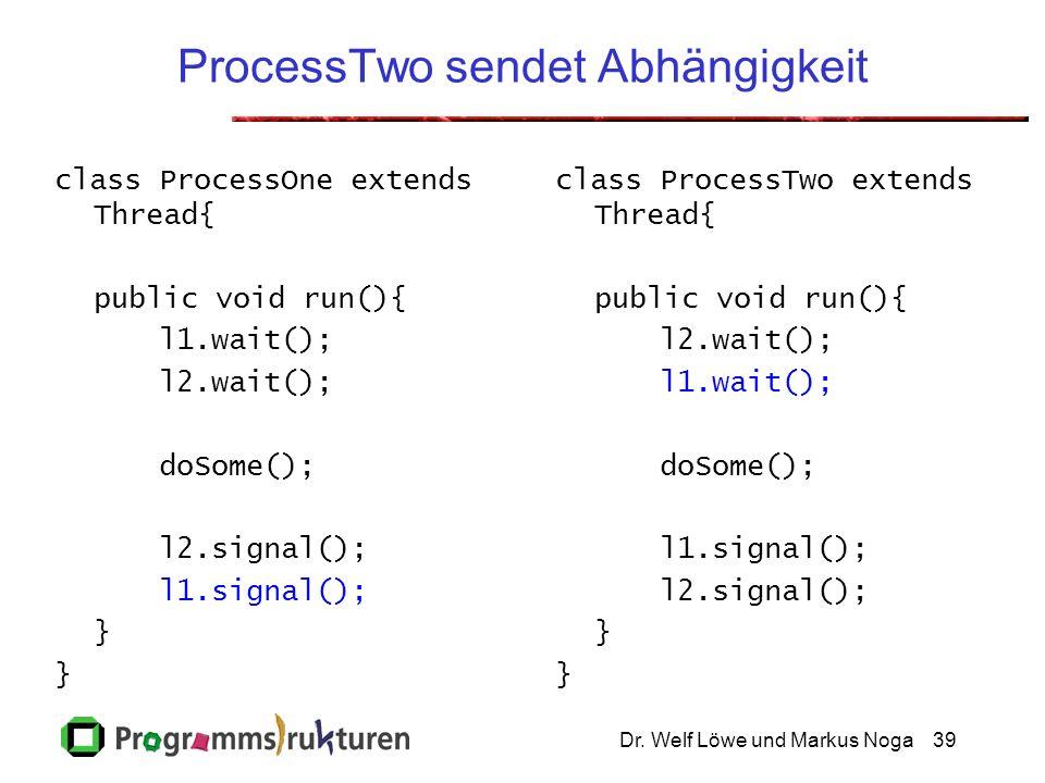 Dr. Welf Löwe und Markus Noga39 ProcessTwo sendet Abhängigkeit class ProcessOne extends Thread{ public void run(){ l1.wait(); l2.wait(); doSome(); l2.