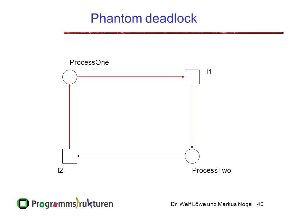 Dr. Welf Löwe und Markus Noga40 Phantom deadlock ProcessOne ProcessTwo l1 l2
