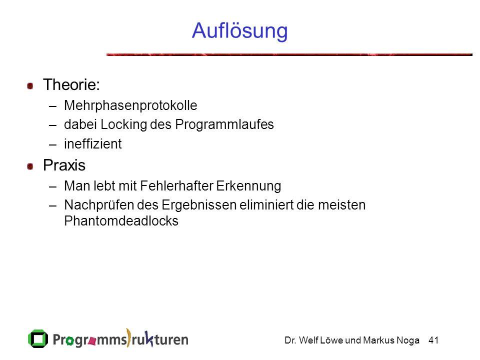 Dr. Welf Löwe und Markus Noga41 Auflösung Theorie: –Mehrphasenprotokolle –dabei Locking des Programmlaufes –ineffizient Praxis –Man lebt mit Fehlerhaf