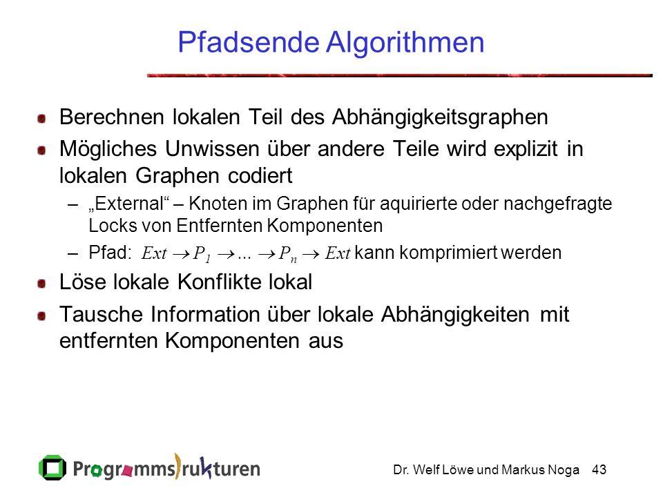 Dr. Welf Löwe und Markus Noga43 Pfadsende Algorithmen Berechnen lokalen Teil des Abhängigkeitsgraphen Mögliches Unwissen über andere Teile wird expliz