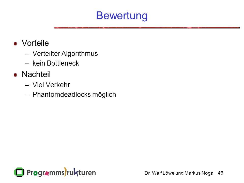 Dr. Welf Löwe und Markus Noga46 Bewertung Vorteile –Verteilter Algorithmus –kein Bottleneck Nachteil –Viel Verkehr –Phantomdeadlocks möglich