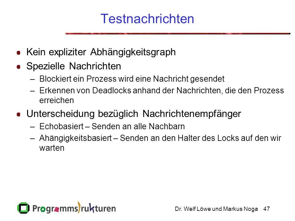 Dr. Welf Löwe und Markus Noga47 Testnachrichten Kein expliziter Abhängigkeitsgraph Spezielle Nachrichten –Blockiert ein Prozess wird eine Nachricht ge