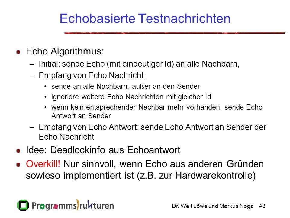 Dr. Welf Löwe und Markus Noga48 Echobasierte Testnachrichten Echo Algorithmus: –Initial: sende Echo (mit eindeutiger Id) an alle Nachbarn, –Empfang vo