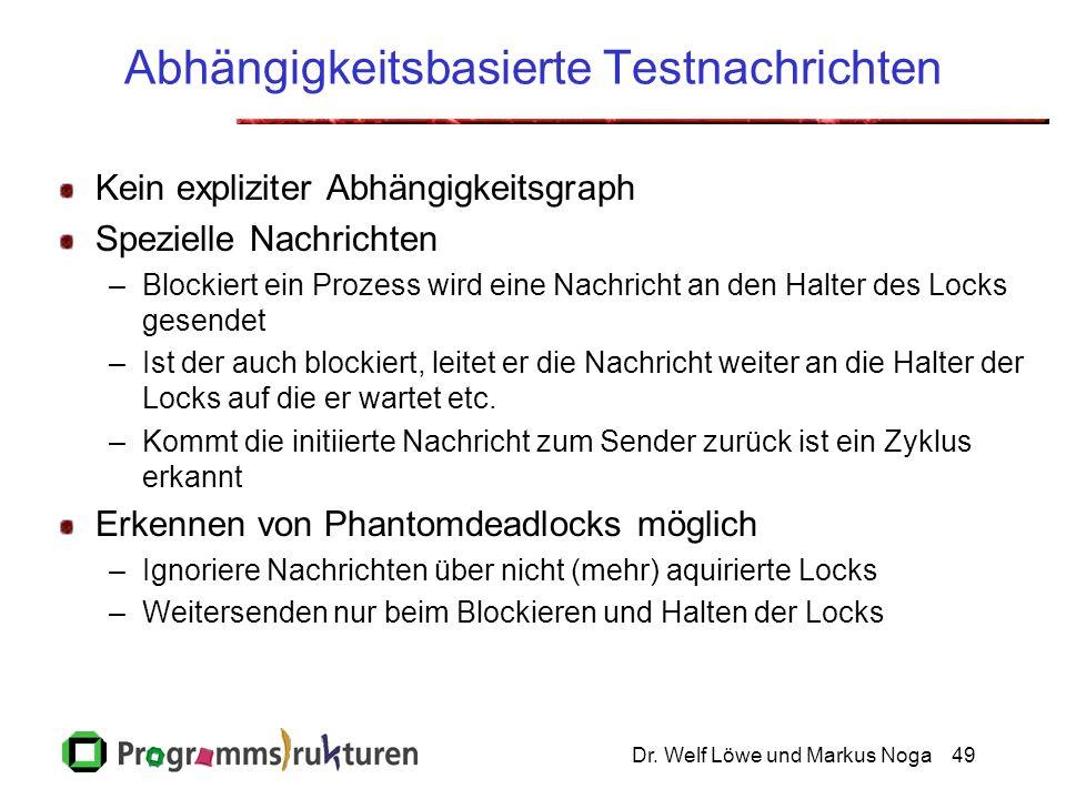 Dr. Welf Löwe und Markus Noga49 Abhängigkeitsbasierte Testnachrichten Kein expliziter Abhängigkeitsgraph Spezielle Nachrichten –Blockiert ein Prozess