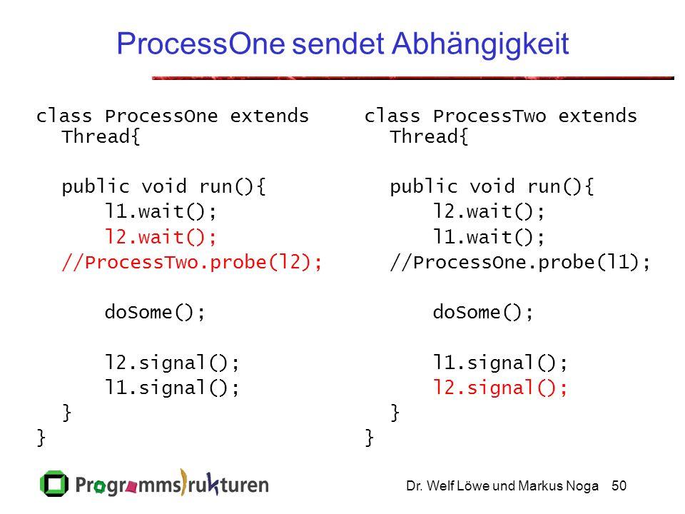 Dr. Welf Löwe und Markus Noga50 ProcessOne sendet Abhängigkeit class ProcessOne extends Thread{ public void run(){ l1.wait(); l2.wait(); //ProcessTwo.