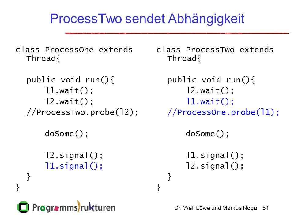 Dr. Welf Löwe und Markus Noga51 ProcessTwo sendet Abhängigkeit class ProcessOne extends Thread{ public void run(){ l1.wait(); l2.wait(); //ProcessTwo.