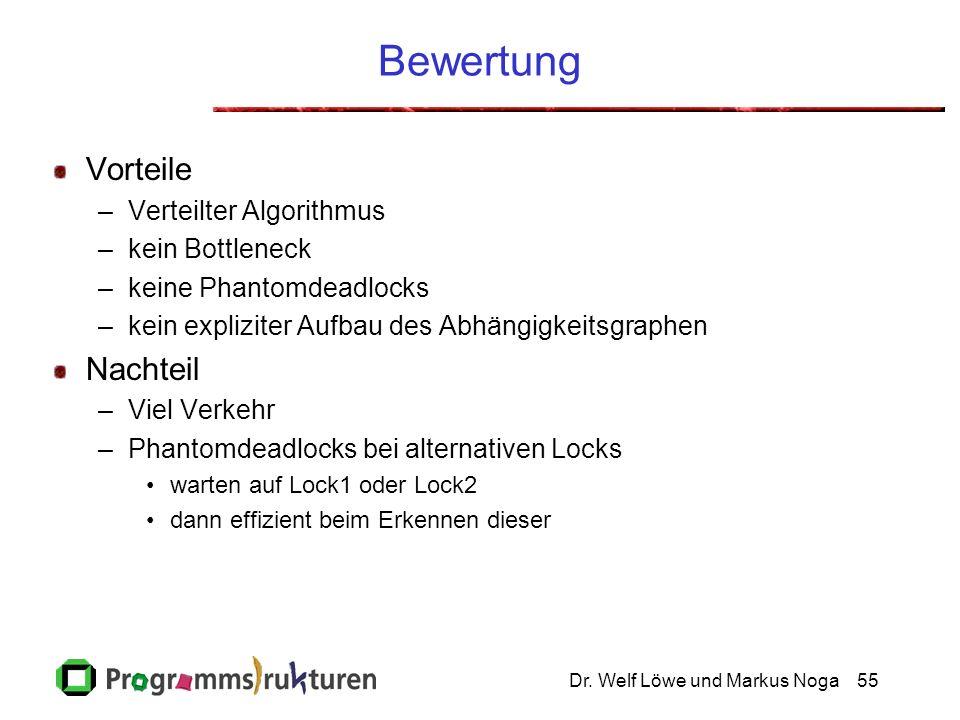 Dr. Welf Löwe und Markus Noga55 Bewertung Vorteile –Verteilter Algorithmus –kein Bottleneck –keine Phantomdeadlocks –kein expliziter Aufbau des Abhäng