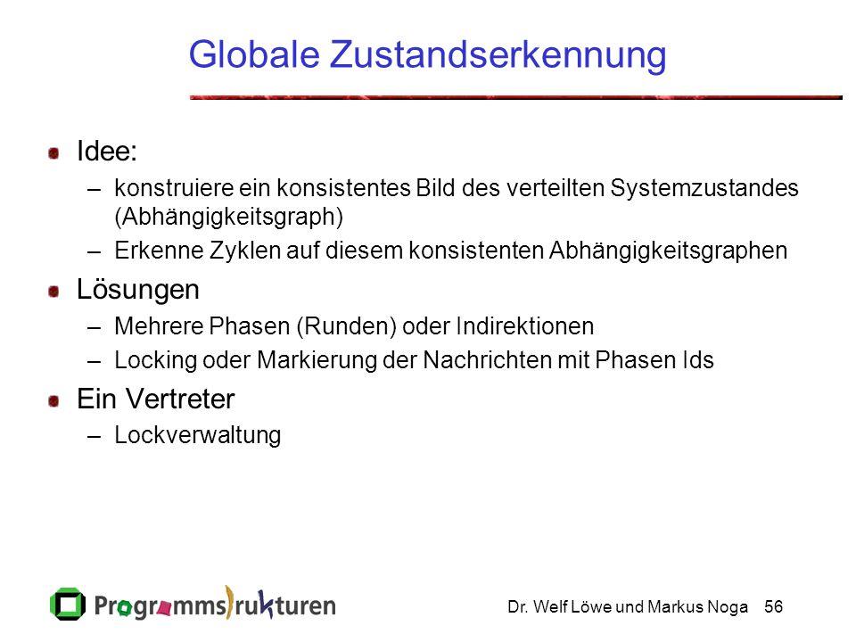 Dr. Welf Löwe und Markus Noga56 Globale Zustandserkennung Idee: –konstruiere ein konsistentes Bild des verteilten Systemzustandes (Abhängigkeitsgraph)