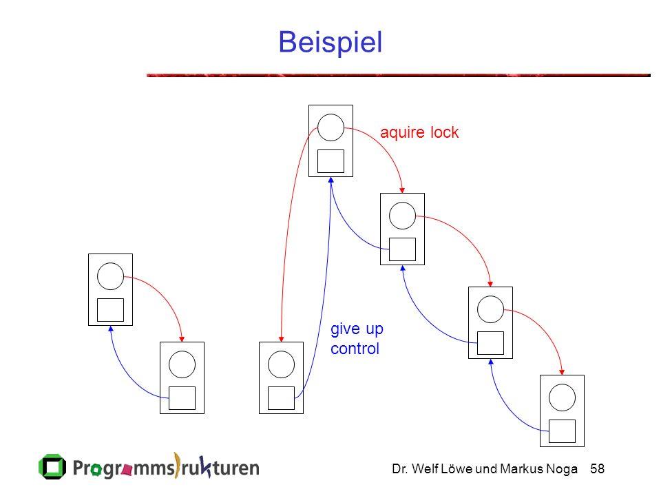 Dr. Welf Löwe und Markus Noga58 Beispiel aquire lock give up control