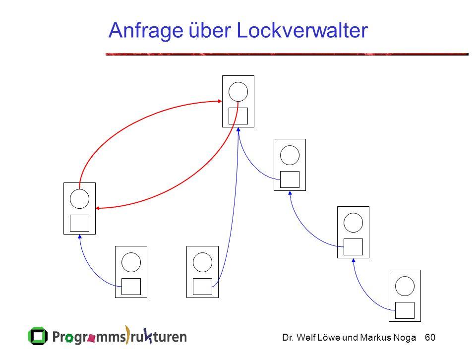 Dr. Welf Löwe und Markus Noga60 Anfrage über Lockverwalter