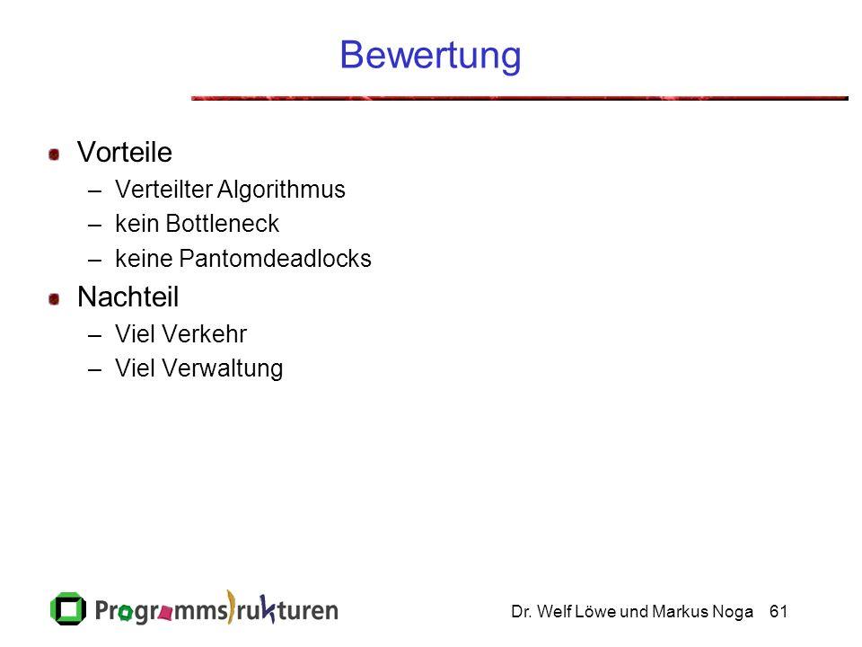 Dr. Welf Löwe und Markus Noga61 Bewertung Vorteile –Verteilter Algorithmus –kein Bottleneck –keine Pantomdeadlocks Nachteil –Viel Verkehr –Viel Verwal