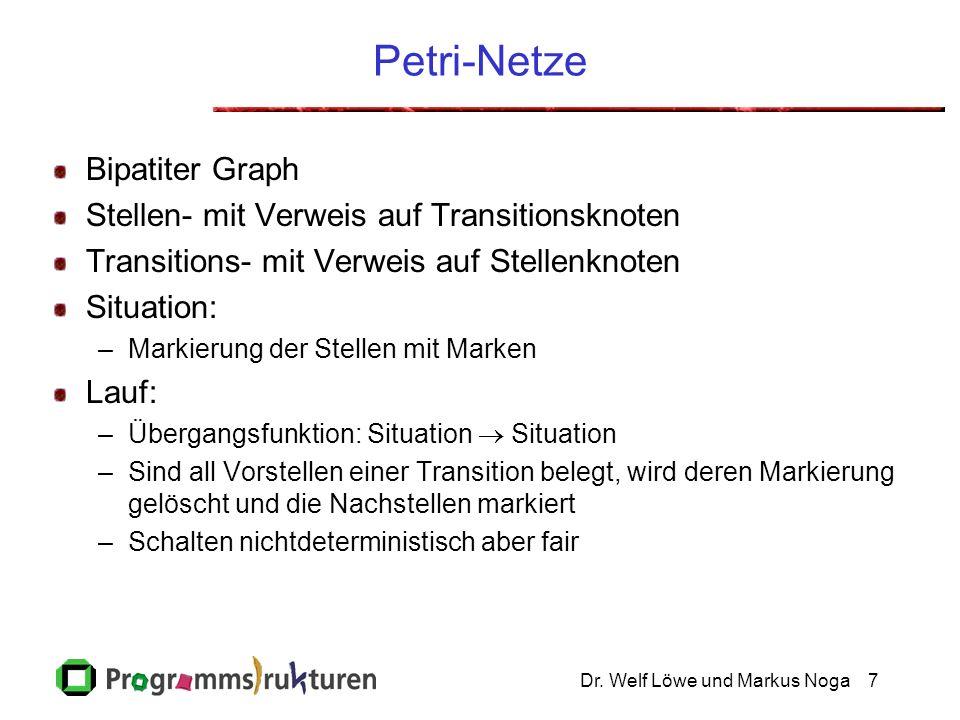 Dr. Welf Löwe und Markus Noga7 Petri-Netze Bipatiter Graph Stellen- mit Verweis auf Transitionsknoten Transitions- mit Verweis auf Stellenknoten Situa