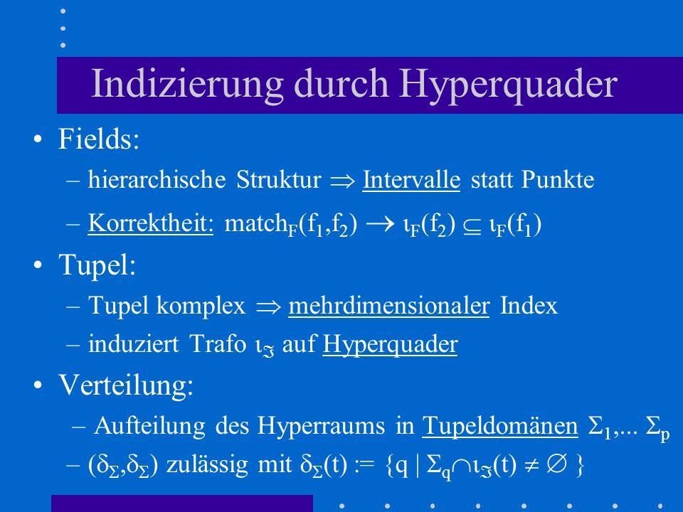 Indizierung durch Hyperquader Fields: –hierarchische Struktur Intervalle statt Punkte –Korrektheit: match F (f 1,f 2 ) F (f 2 ) F (f 1 ) Tupel: –Tupel