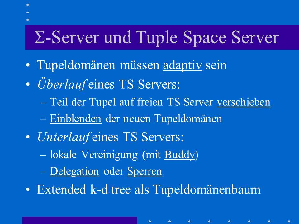 -Server und Tuple Space Server Tupeldomänen müssen adaptiv sein Überlauf eines TS Servers: –Teil der Tupel auf freien TS Server verschieben –Einblende