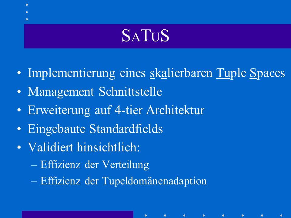 SATUSSATUS Implementierung eines skalierbaren Tuple Spaces Management Schnittstelle Erweiterung auf 4-tier Architektur Eingebaute Standardfields Valid