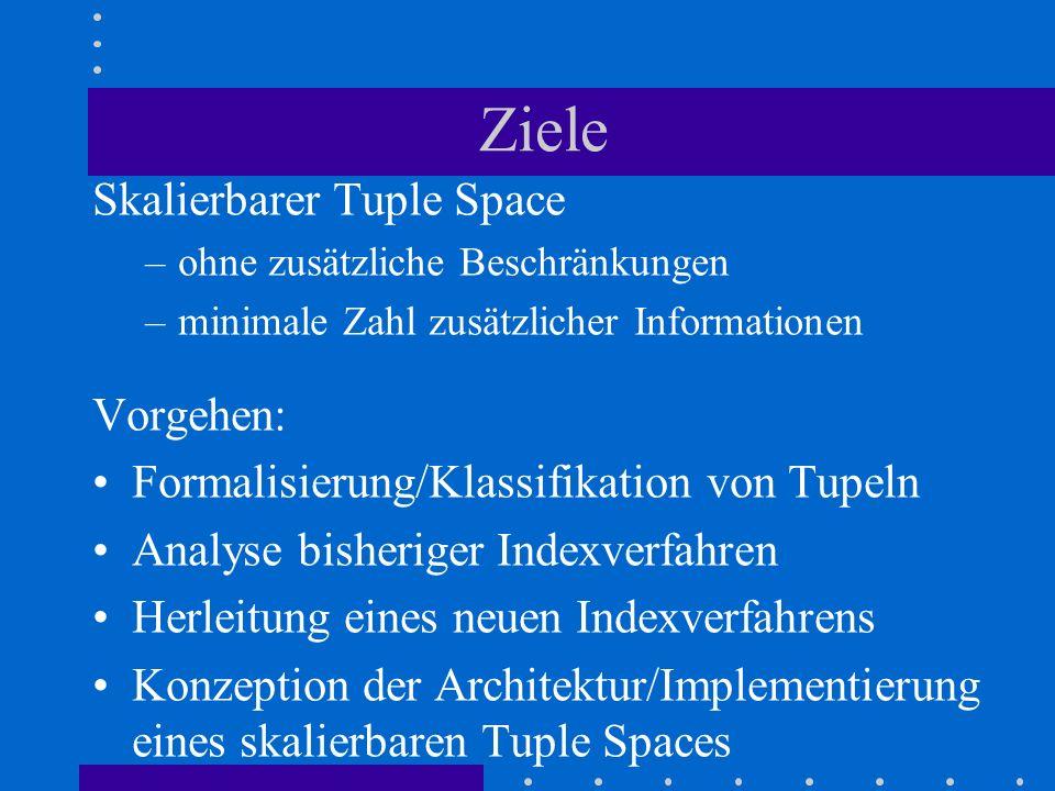 Ziele Skalierbarer Tuple Space –ohne zusätzliche Beschränkungen –minimale Zahl zusätzlicher Informationen Vorgehen: Formalisierung/Klassifikation von