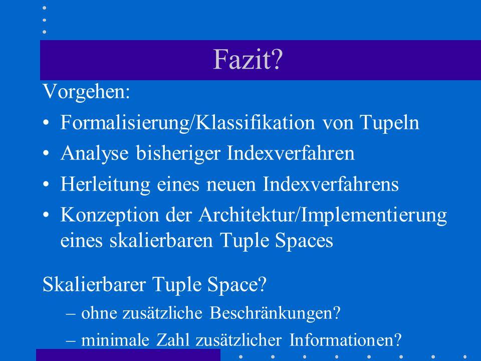 Fazit? Vorgehen: Formalisierung/Klassifikation von Tupeln Analyse bisheriger Indexverfahren Herleitung eines neuen Indexverfahrens Konzeption der Arch