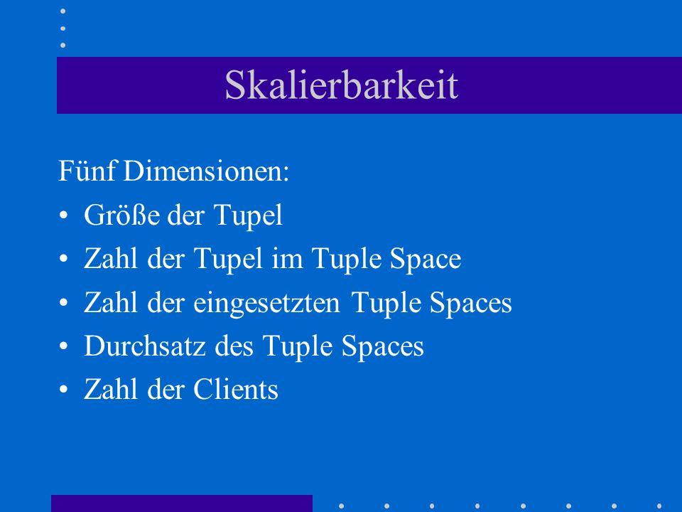 Skalierbarkeit Fünf Dimensionen: Größe der Tupel Zahl der Tupel im Tuple Space Zahl der eingesetzten Tuple Spaces Durchsatz des Tuple Spaces Zahl der