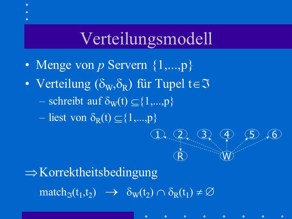 Verteilungsmodell Menge von p Servern {1,...,p} Verteilung ( W, R ) für Tupel t –schreibt auf W (t) {1,...,p} –liest von R (t) {1,...,p} Korrektheitsb