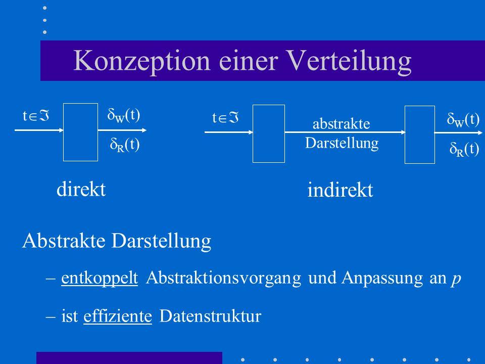 abstrakte Darstellung Konzeption einer Verteilung Abstrakte Darstellung –entkoppelt Abstraktionsvorgang und Anpassung an p –ist effiziente Datenstrukt