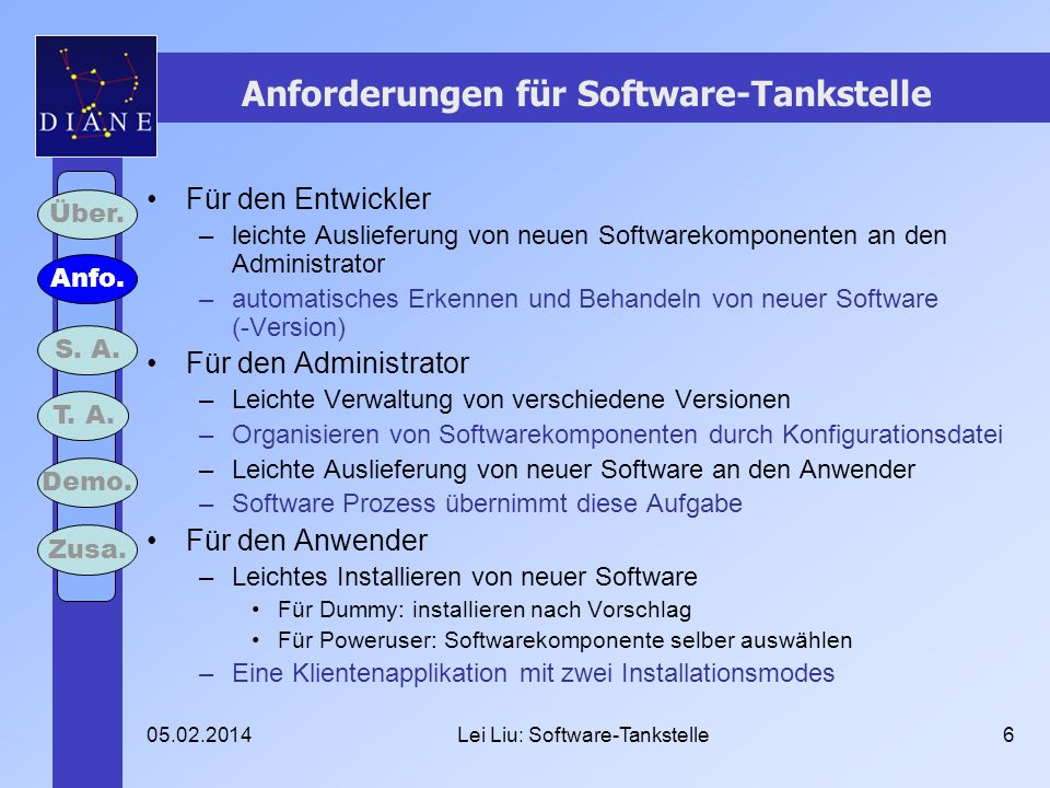 05.02.2014Lei Liu: Software-Tankstelle6 Anforderungen für Software-Tankstelle Für den Entwickler –l–leichte Auslieferung von neuen Softwarekomponenten an den Administrator –a–automatisches Erkennen und Behandeln von neuer Software (-Version) Für den Administrator –L–Leichte Verwaltung von verschiedene Versionen –O–Organisieren von Softwarekomponenten durch Konfigurationsdatei –L–Leichte Auslieferung von neuer Software an den Anwender –S–Software Prozess übernimmt diese Aufgabe Für den Anwender –L–Leichtes Installieren von neuer Software Für Dummy: installieren nach Vorschlag Für Poweruser: Softwarekomponente selber auswählen –E–Eine Klientenapplikation mit zwei Installationsmodes Über.