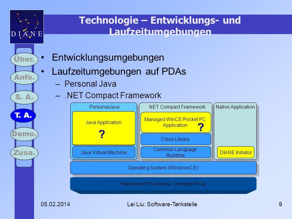 05.02.2014Lei Liu: Software-Tankstelle9 Technologie – Entwicklungs- und Laufzeitumgebungen Entwicklungsumgebungen Laufzeitumgebungen auf PDAs –Personal Java –.NET Compact Framework Über.