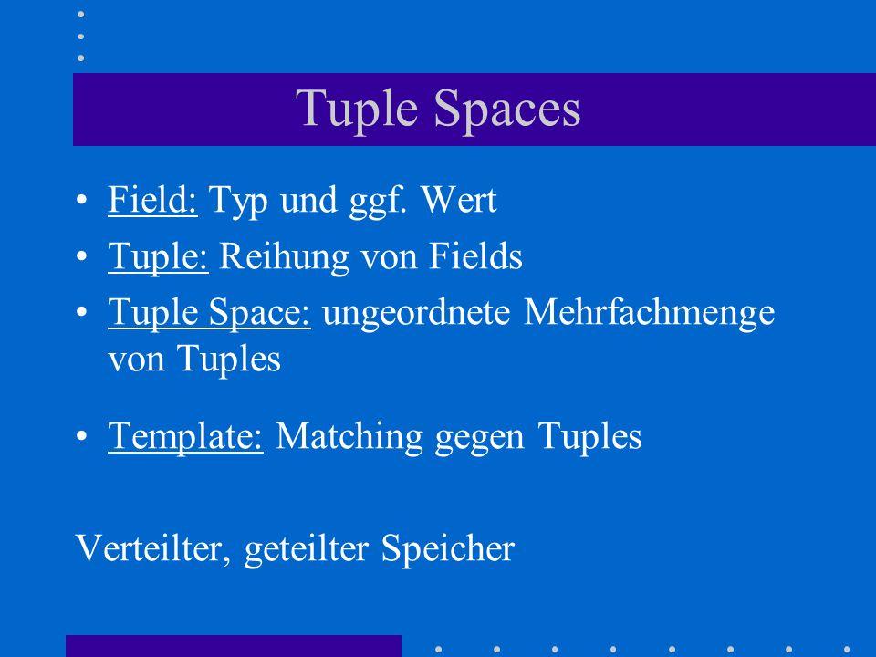 Tuple Spaces Field: Typ und ggf.